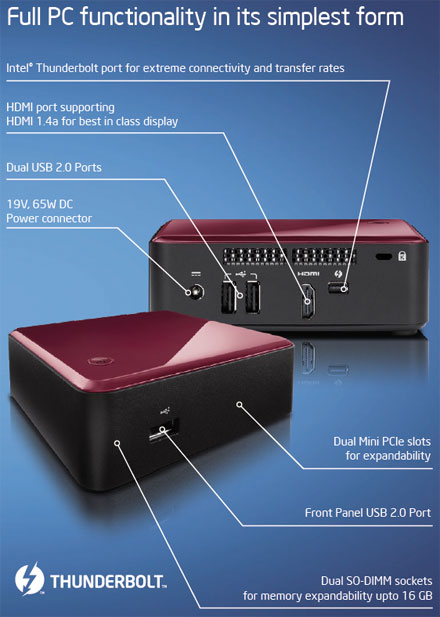 INTEL DC3217BY NUC KIT DRIVER FOR WINDOWS 7