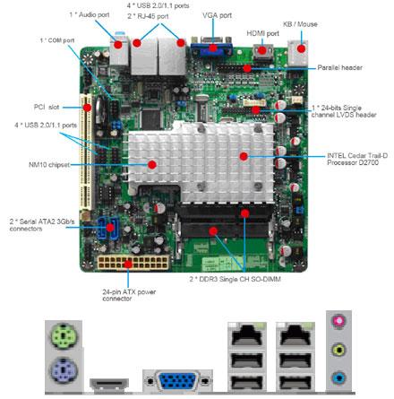 Jetway JNC9KDL-2550 (Intel Cedar Trail-D)